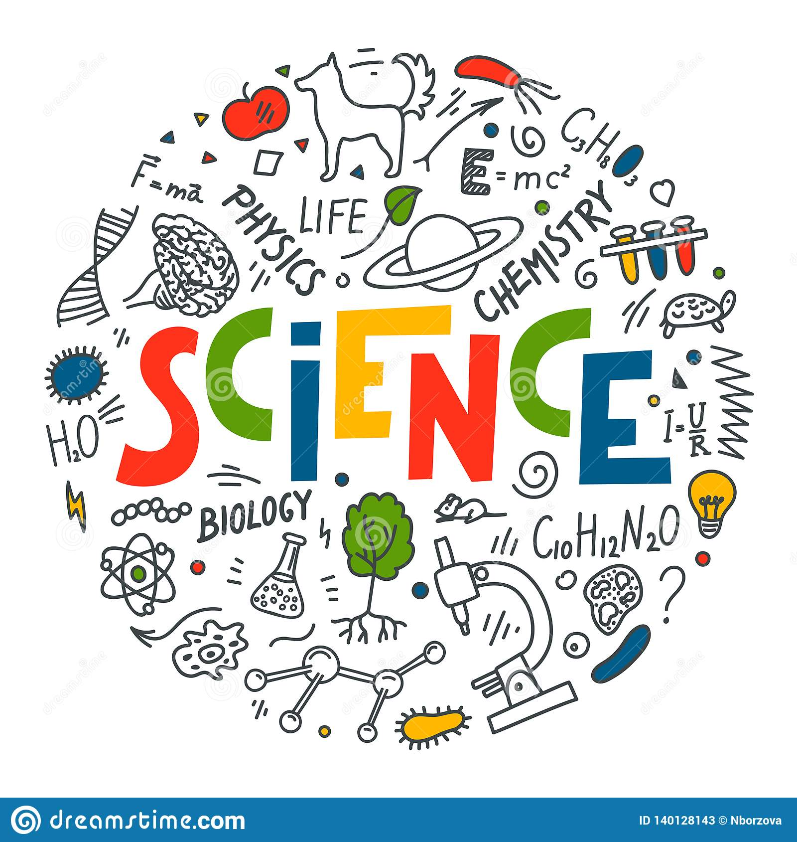 Unit 1: So You Want To Be A Scientist?