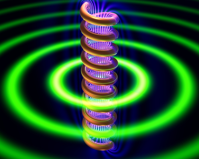 4.6.3 - Magnetism and Electromagnetism